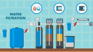 Read more about the article Bio-Sand Filter: How can we treat water? –Steven/Tommy year9